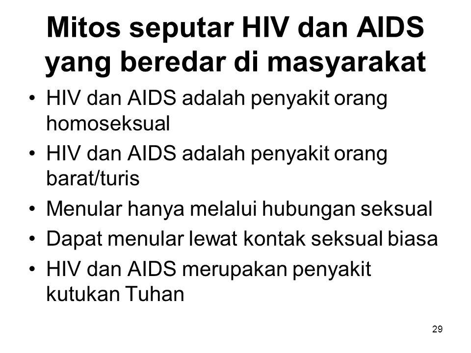 Mitos seputar HIV dan AIDS yang beredar di masyarakat HIV dan AIDS adalah penyakit orang homoseksual HIV dan AIDS adalah penyakit orang barat/turis Me