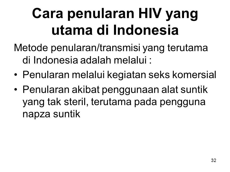 Cara penularan HIV yang utama di Indonesia Metode penularan/transmisi yang terutama di Indonesia adalah melalui : Penularan melalui kegiatan seks kome
