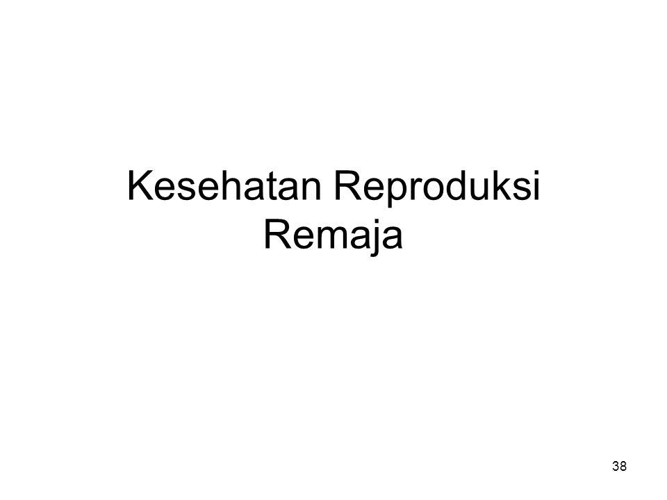 38 Kesehatan Reproduksi Remaja