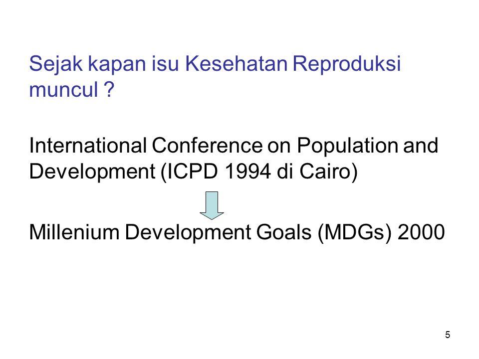 36 Persentase WPK dan PK yang mempunyai beberapa pengetahuan tentang HIV/AIDS, SDKI 2007