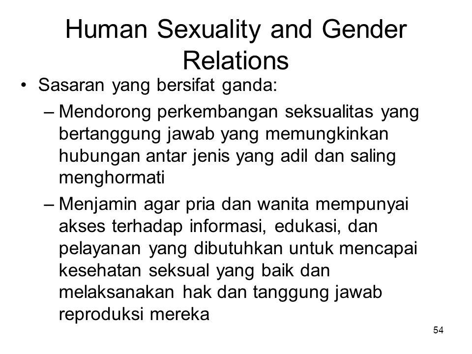 54 Human Sexuality and Gender Relations Sasaran yang bersifat ganda: –Mendorong perkembangan seksualitas yang bertanggung jawab yang memungkinkan hubu