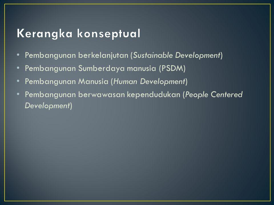 Pembangunan berkelanjutan (Sustainable Development) Pembangunan Sumberdaya manusia (PSDM) Pembangunan Manusia (Human Development) Pembangunan berwawasan kependudukan (People Centered Development)
