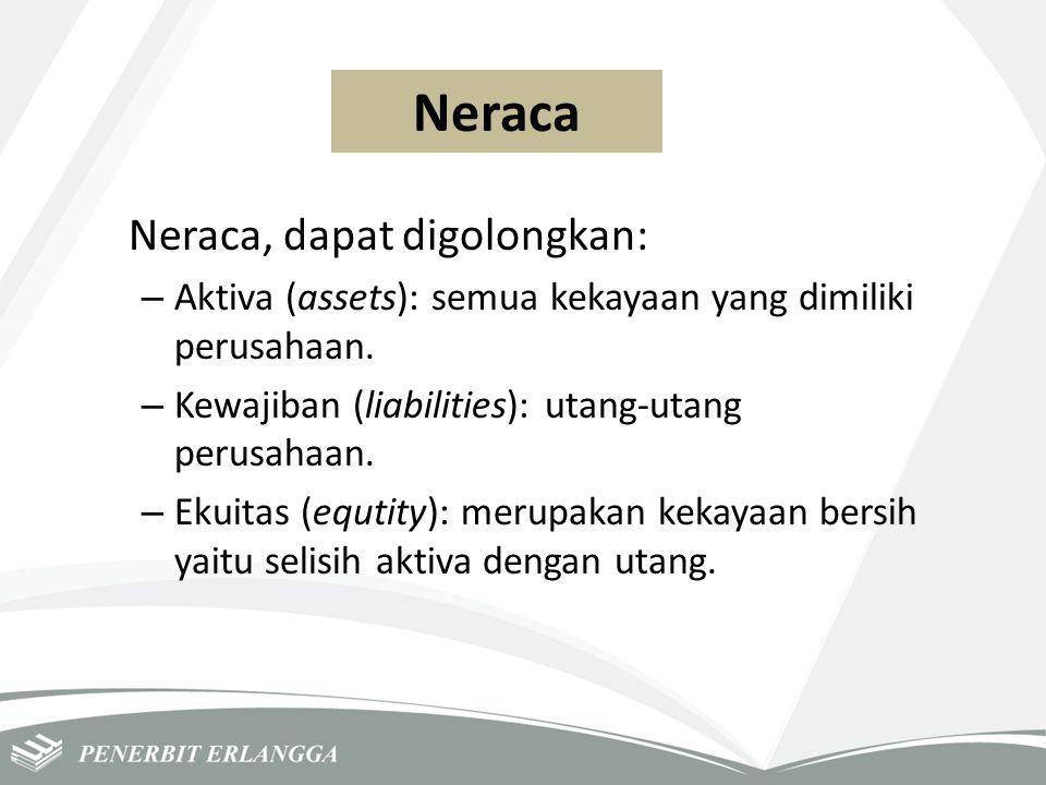 Neraca, dapat digolongkan: – Aktiva (assets): semua kekayaan yang dimiliki perusahaan. – Kewajiban (liabilities): utang-utang perusahaan. – Ekuitas (e