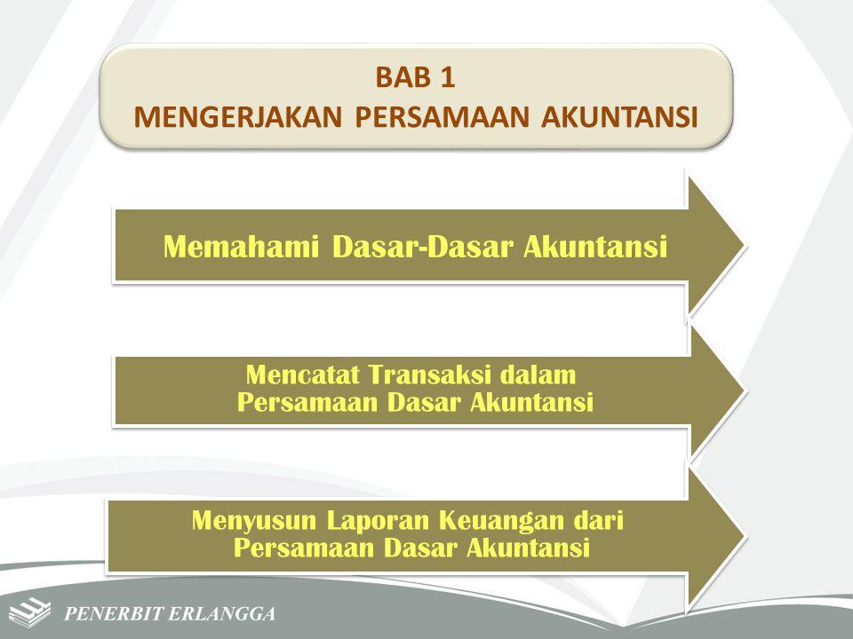BAB 1 MENGERJAKAN PERSAMAAN AKUNTANSI BAB 1 MENGERJAKAN PERSAMAAN AKUNTANSI Memahami Dasar-Dasar Akuntansi Mencatat Transaksi dalam Persamaan Dasar Ak