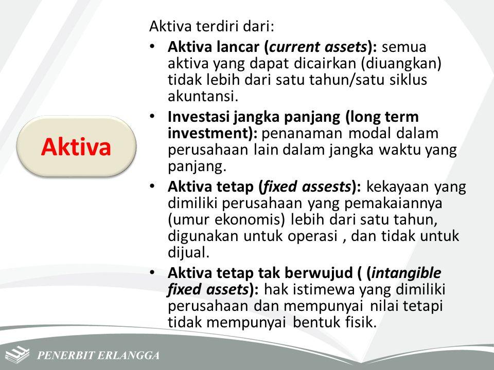Aktiva terdiri dari: Aktiva lancar (current assets): semua aktiva yang dapat dicairkan (diuangkan) tidak lebih dari satu tahun/satu siklus akuntansi.