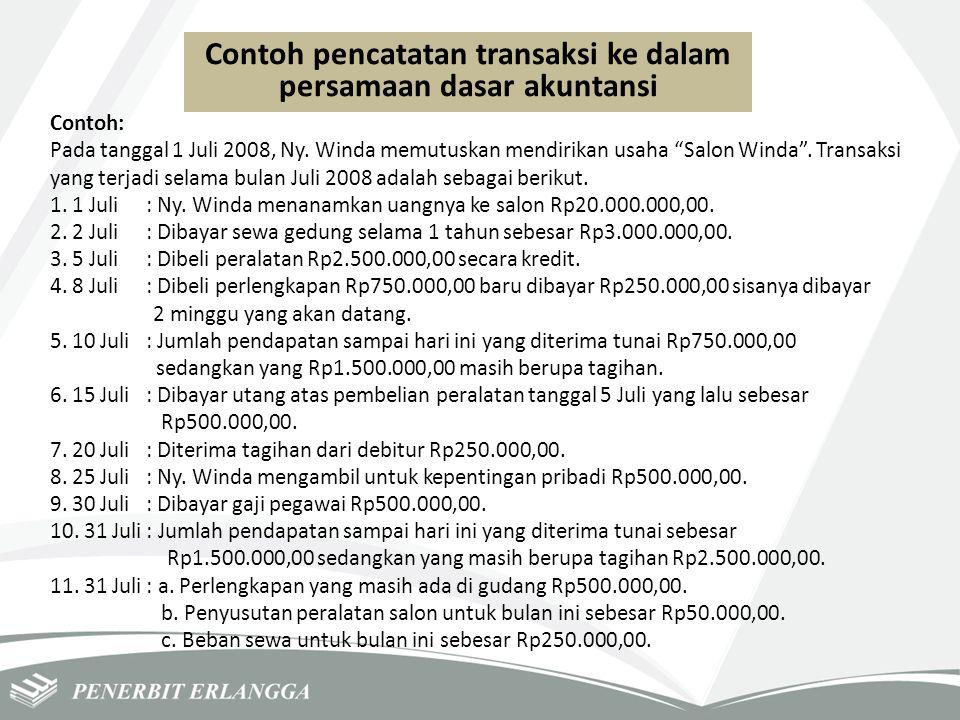"""Contoh pencatatan transaksi ke dalam persamaan dasar akuntansi Contoh: Pada tanggal 1 Juli 2008, Ny. Winda memutuskan mendirikan usaha """"Salon Winda""""."""