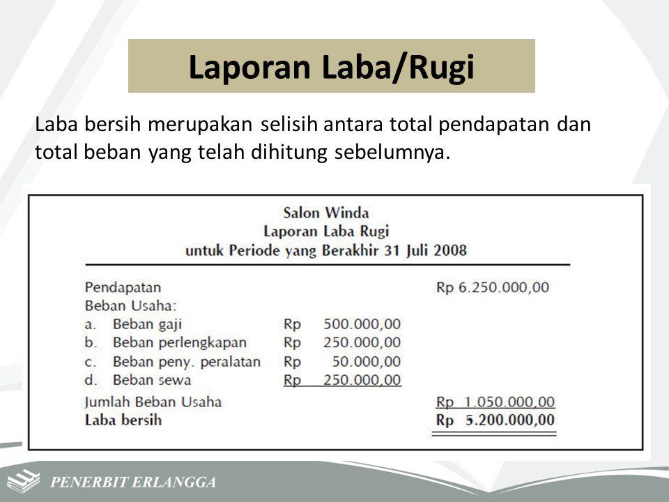 Laporan Laba/Rugi Laba bersih merupakan selisih antara total pendapatan dan total beban yang telah dihitung sebelumnya.