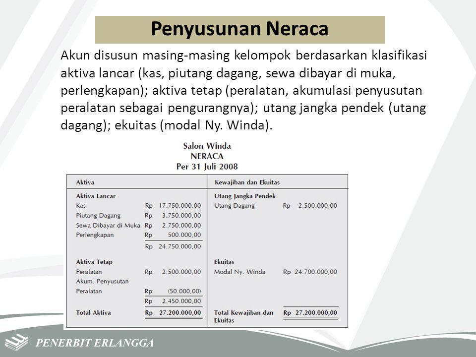 Penyusunan Neraca Akun disusun masing-masing kelompok berdasarkan klasifikasi aktiva lancar (kas, piutang dagang, sewa dibayar di muka, perlengkapan);