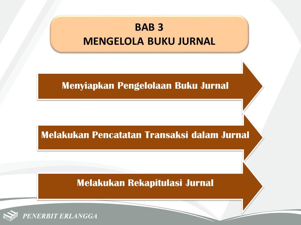BAB 3 MENGELOLA BUKU JURNAL BAB 3 MENGELOLA BUKU JURNAL Menyiapkan Pengelolaan Buku Jurnal Melakukan Pencatatan Transaksi dalam Jurnal Melakukan Rekap
