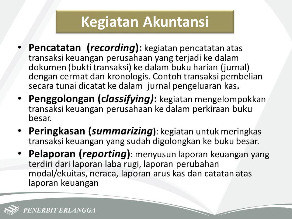 Kegiatan Akuntansi Pencatatan (recording): kegiatan pencatatan atas transaksi keuangan perusahaan yang terjadi ke dalam dokumen (bukti transaksi) ke d
