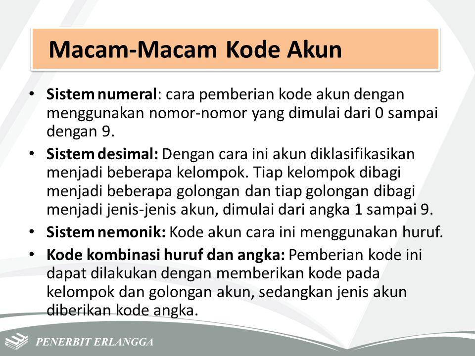 Macam-Macam Kode Akun Sistem numeral: cara pemberian kode akun dengan menggunakan nomor-nomor yang dimulai dari 0 sampai dengan 9. Sistem desimal: Den