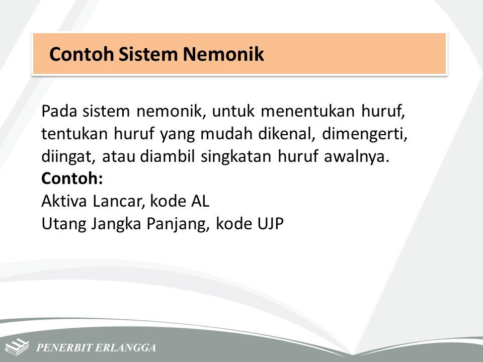 Contoh Sistem Nemonik Pada sistem nemonik, untuk menentukan huruf, tentukan huruf yang mudah dikenal, dimengerti, diingat, atau diambil singkatan huru
