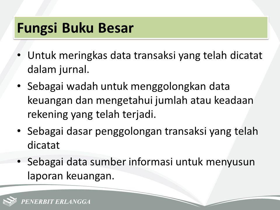 Fungsi Buku Besar Untuk meringkas data transaksi yang telah dicatat dalam jurnal. Sebagai wadah untuk menggolongkan data keuangan dan mengetahui jumla