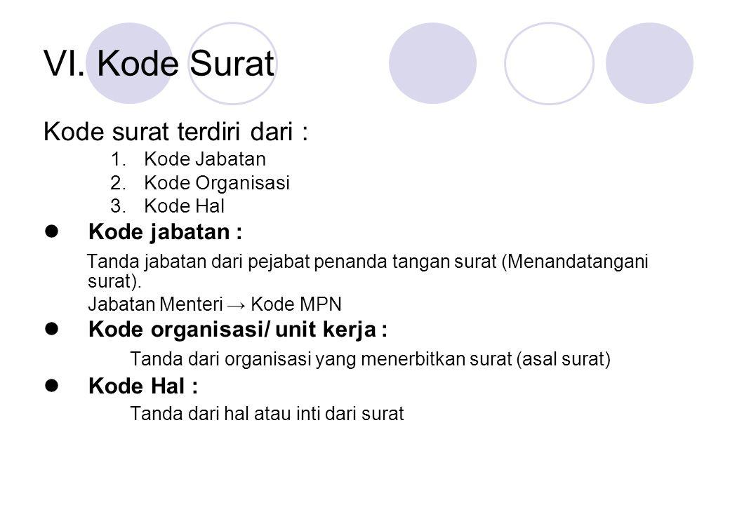 VI. Kode Surat Kode surat terdiri dari : 1.Kode Jabatan 2.Kode Organisasi 3.Kode Hal Kode jabatan : Tanda jabatan dari pejabat penanda tangan surat (M