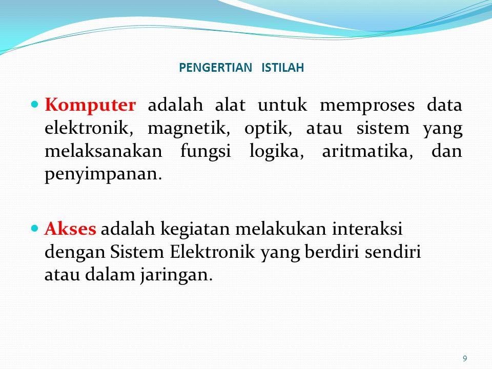 Pasal 12 ( 1 ) Setiap Orang yang terlibat dalam Tanda Tangan Elektronik berkewajiban memberikan pengamanan atas Tanda Tangan Elektronik yang digunakannya.