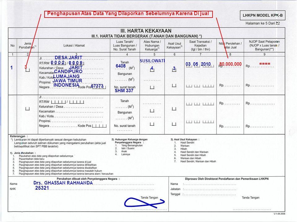 25321 Penghapusan Atas Data Yang Dilaporkan Sebelumnya Karena Di jual Drs.