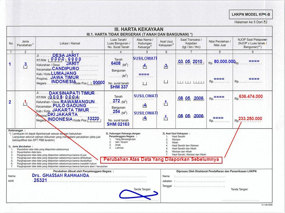 Contoh : Pengumuman I.DATA PRIBADI 1. Nama : Drs Ghassan Rahmanda 2.