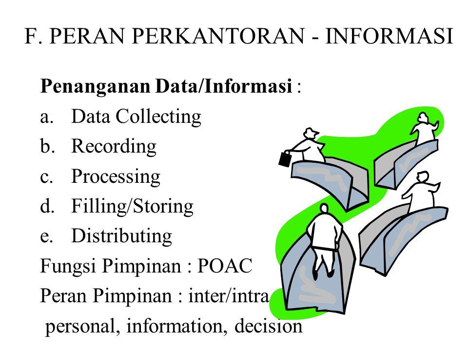 E. KEDUDK PERKANTORAN - ORG Organisasi : kerjasama, formal, & Hirarkhis Wadah : Statis Proses : Dinamis Admisntrasi akan dinamis bila organisasi juga