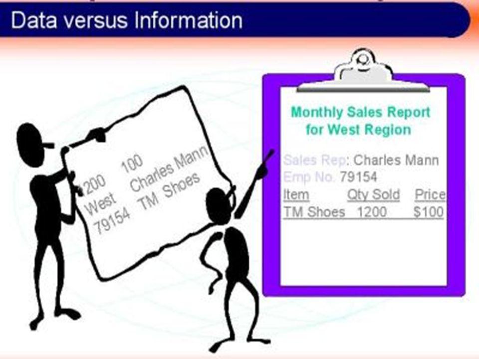 LANGKAH PEMBUATAN LAPORAN 1.Menetapkan Subyek/Hal 2.Mengumpulkan Fakta/Data 3.Seleksi/Klasifikasi Data 4.Evaluasi Data 5.Pengolahan Data 6.Penyajian Data 7.Kerangka Laporan a.Pendahuluan b.Isi/Pokok c.