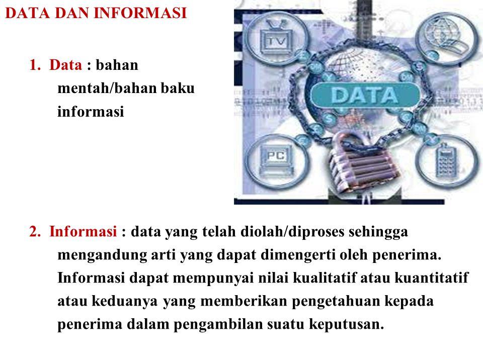 DATA DAN INFORMASI 1.Data : bahan mentah/bahan baku informasi 2.