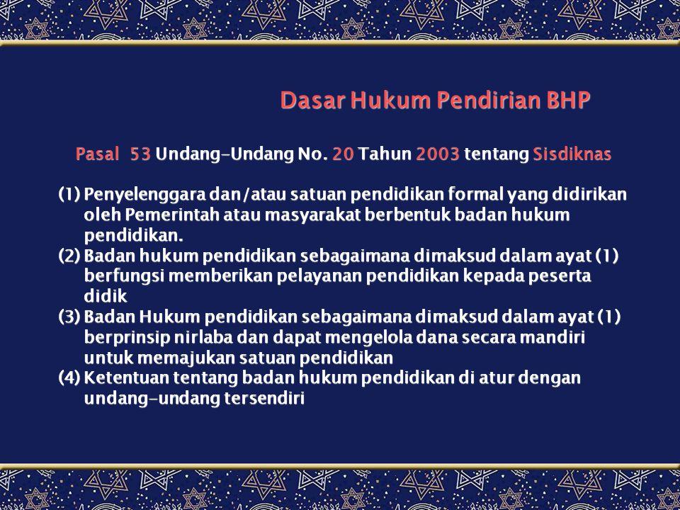 Dasar Hukum Pendirian BHP Pasal 53 Undang-Undang No.