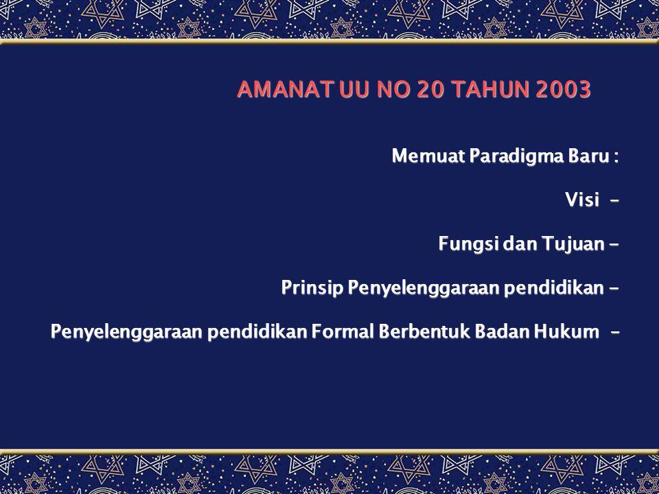 AMANAT UU NO 20 TAHUN 2003 Memuat Paradigma Baru : Visi – Fungsi dan Tujuan - Prinsip Penyelenggaraan pendidikan - Penyelenggaraan pendidikan Formal Berbentuk Badan Hukum –