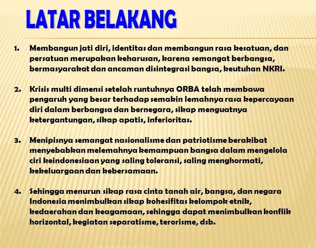 5 Misi ANRI 1.Memberdayakan arsip sebagai tulang punggung manajemen pemerintahan dan pembangunan. 2. Memberdayakan arsip sebagai bukti akuntabilitas k