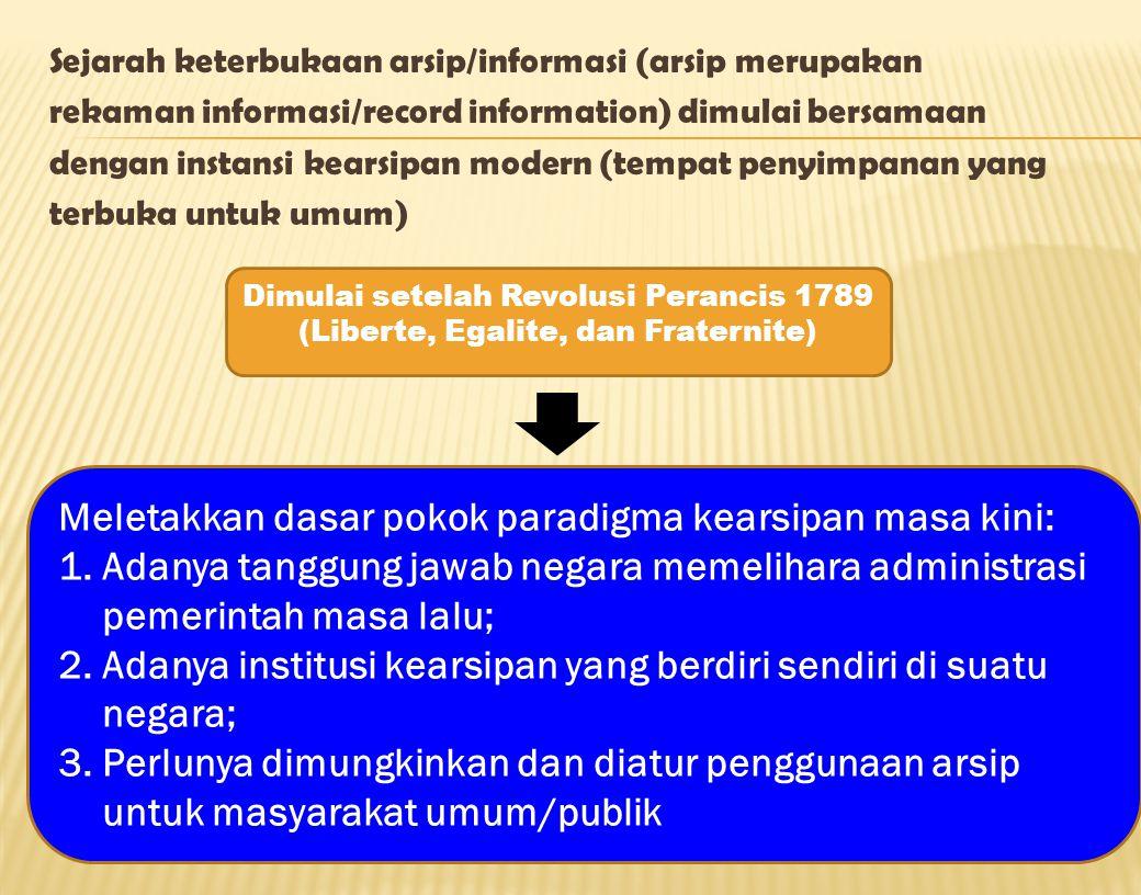 Pasal 28 F Setiap orang berhak untuk berkomunikasi dan memperoleh informasi untuk mengembangkan pribadi dan lingkungan sosialnya, serta berhak untuk m