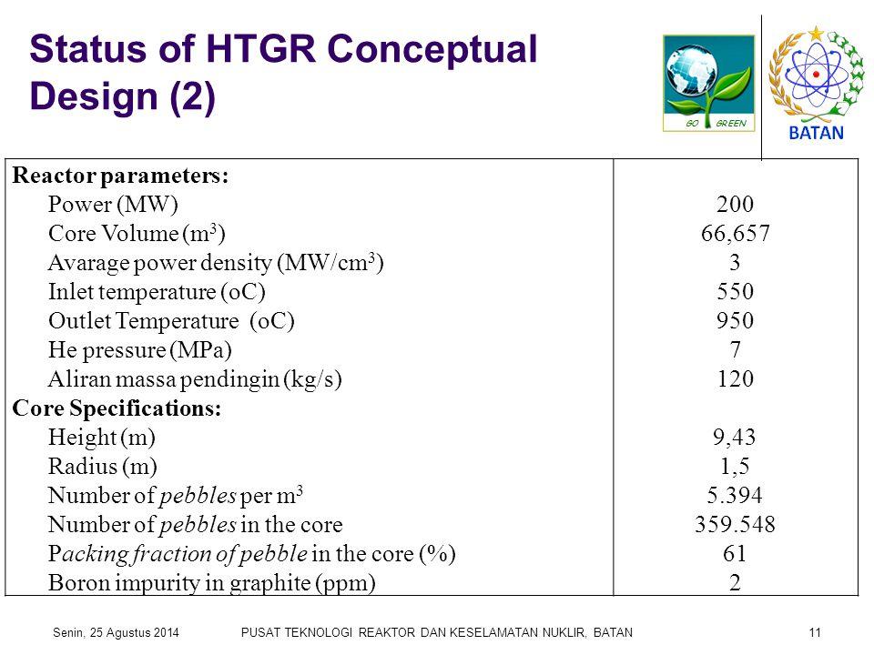 Status of HTGR Conceptual Design (2) Senin, 25 Agustus 2014PUSAT TEKNOLOGI REAKTOR DAN KESELAMATAN NUKLIR, BATAN11 Reactor parameters: Power (MW)200 Core Volume (m 3 )66,657 Avarage power density (MW/cm 3 )3 Inlet temperature (oC)550 Outlet Temperature (oC)950 He pressure (MPa)7 Aliran massa pendingin (kg/s)120 Core Specifications: Height (m)9,43 Radius (m)1,5 Number of pebbles per m 3 5.394 Number of pebbles in the core359.548 Packing fraction of pebble in the core (%)61 Boron impurity in graphite (ppm)2