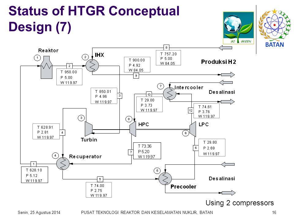 Status of HTGR Conceptual Design (7) Senin, 25 Agustus 2014PUSAT TEKNOLOGI REAKTOR DAN KESELAMATAN NUKLIR, BATAN16 Using 2 compressors