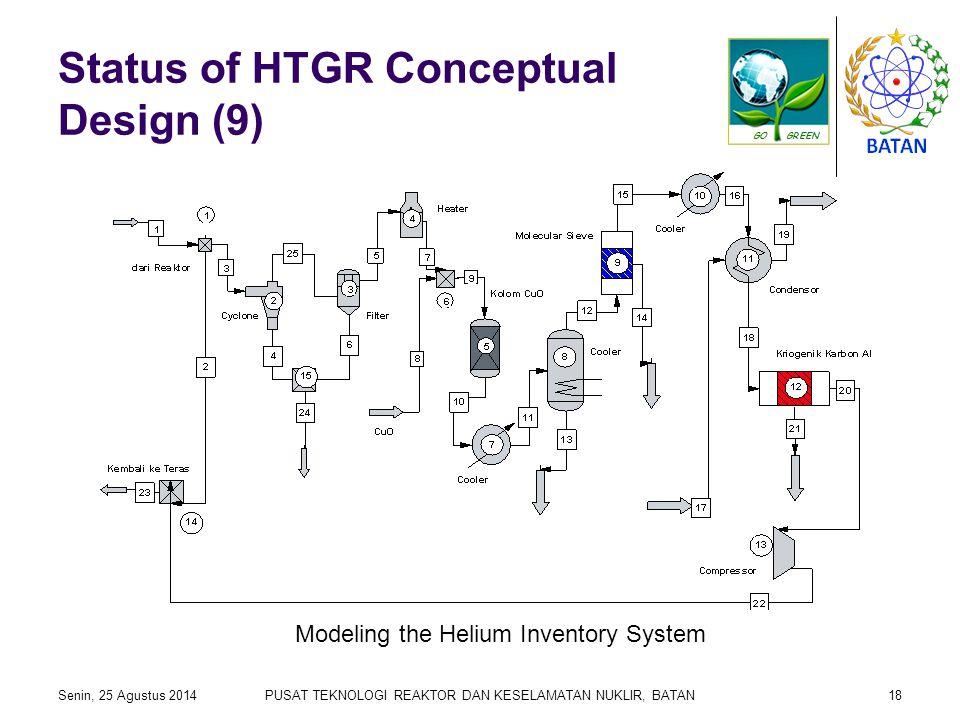 Status of HTGR Conceptual Design (9) Senin, 25 Agustus 2014PUSAT TEKNOLOGI REAKTOR DAN KESELAMATAN NUKLIR, BATAN18 Modeling the Helium Inventory Syste