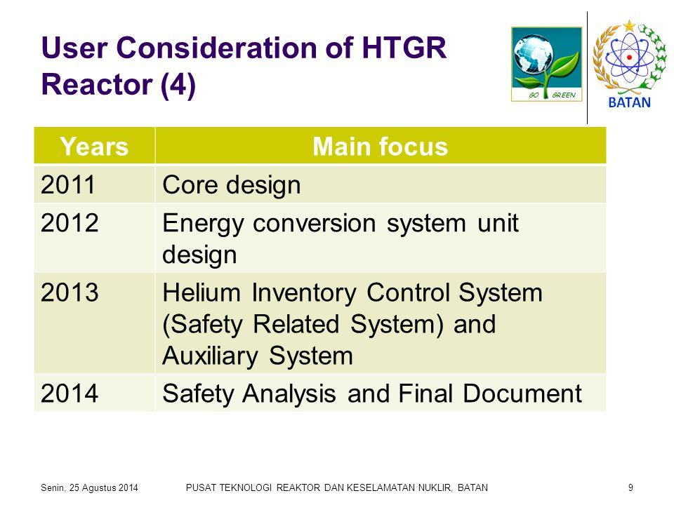 User Consideration of HTGR Reactor (4) Senin, 25 Agustus 2014PUSAT TEKNOLOGI REAKTOR DAN KESELAMATAN NUKLIR, BATAN9 YearsMain focus 2011Core design 20