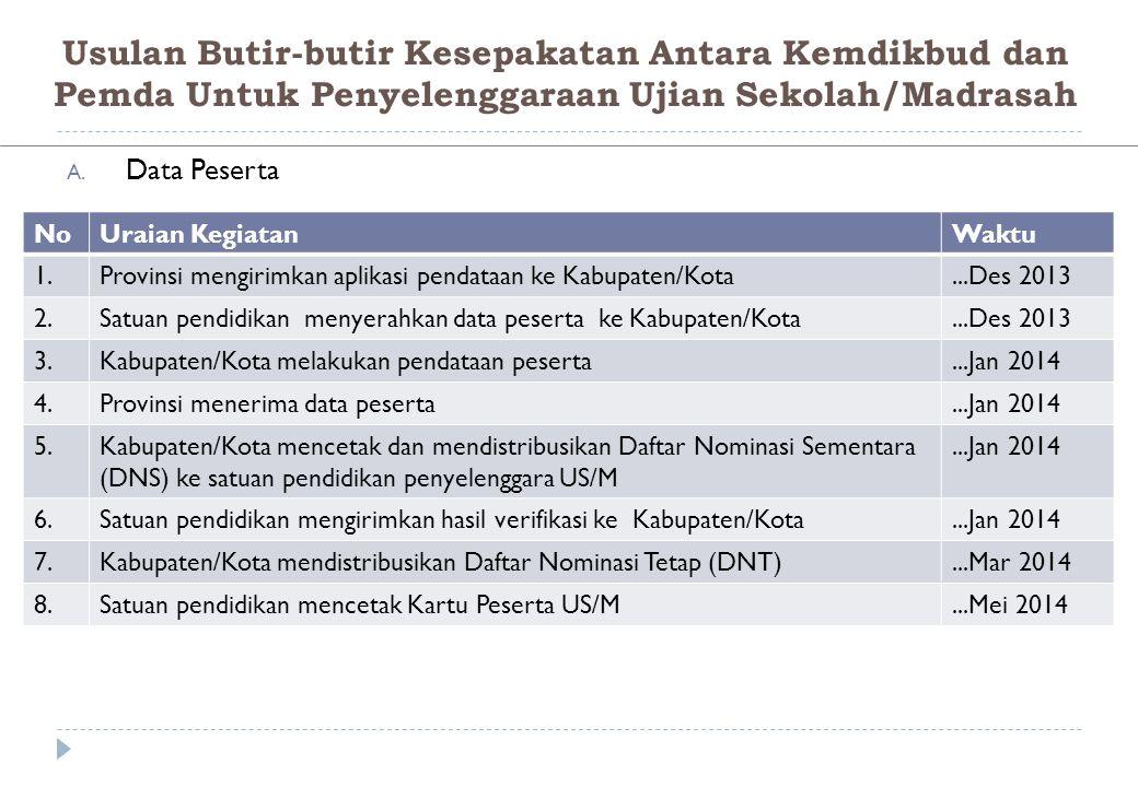 Usulan Butir-butir Kesepakatan Antara Kemdikbud dan Pemda Untuk Penyelenggaraan Ujian Sekolah/Madrasah A. Data Peserta NoUraian KegiatanWaktu 1.Provin