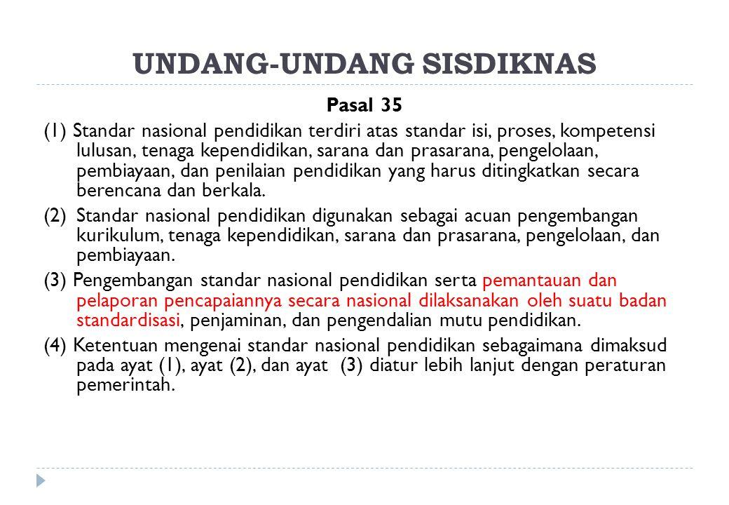 UNDANG-UNDANG SISDIKNAS Pasal 35 (1) Standar nasional pendidikan terdiri atas standar isi, proses, kompetensi lulusan, tenaga kependidikan, sarana dan