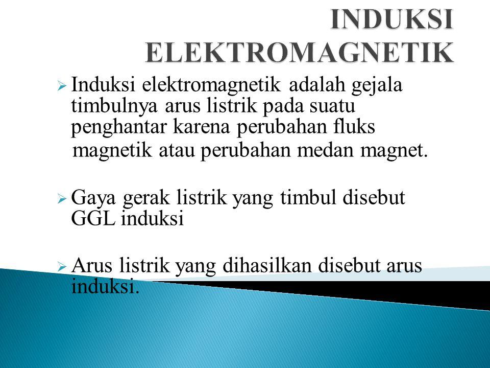  Induksi elektromagnetik adalah gejala timbulnya arus listrik pada suatu penghantar karena perubahan fluks magnetik atau perubahan medan magnet.  Ga