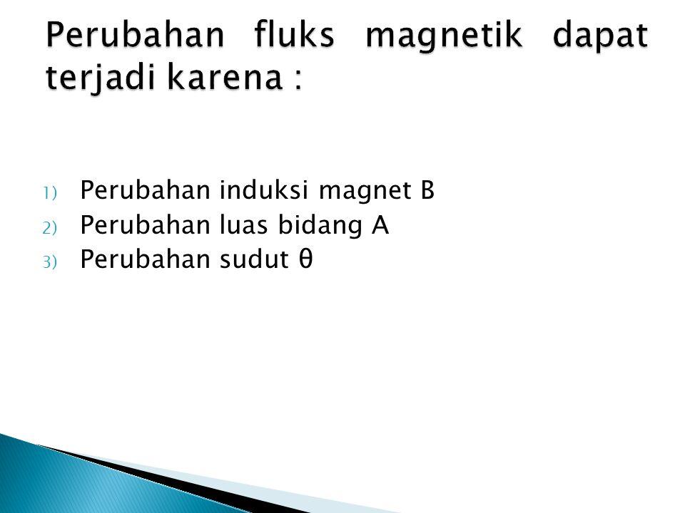 1) Perubahan induksi magnet B 2) Perubahan luas bidang A 3) Perubahan sudut θ