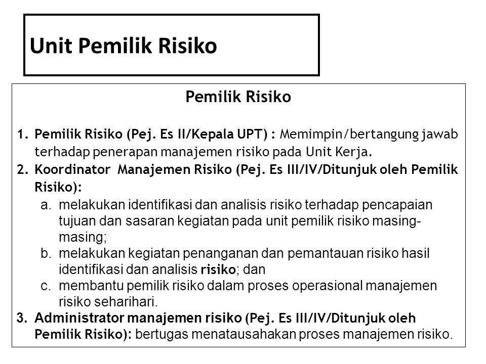 Unit Pemilik Risiko Pemilik Risiko 1.Pemilik Risiko (Pej.
