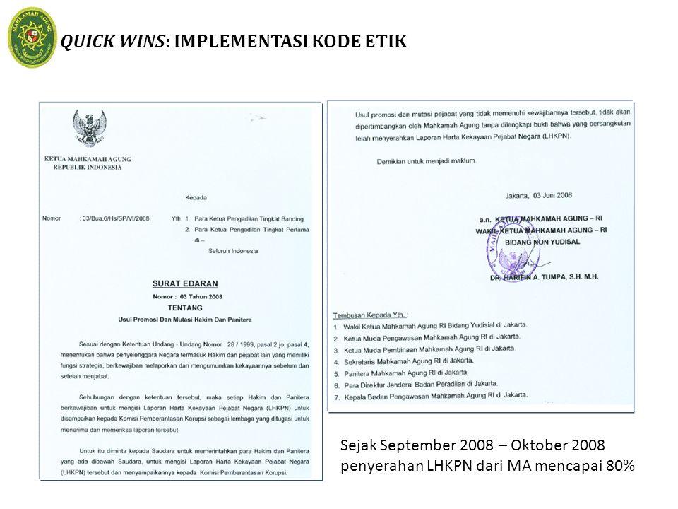 QUICK WINS: IMPLEMENTASI KODE ETIK Sejak September 2008 – Oktober 2008 penyerahan LHKPN dari MA mencapai 80%