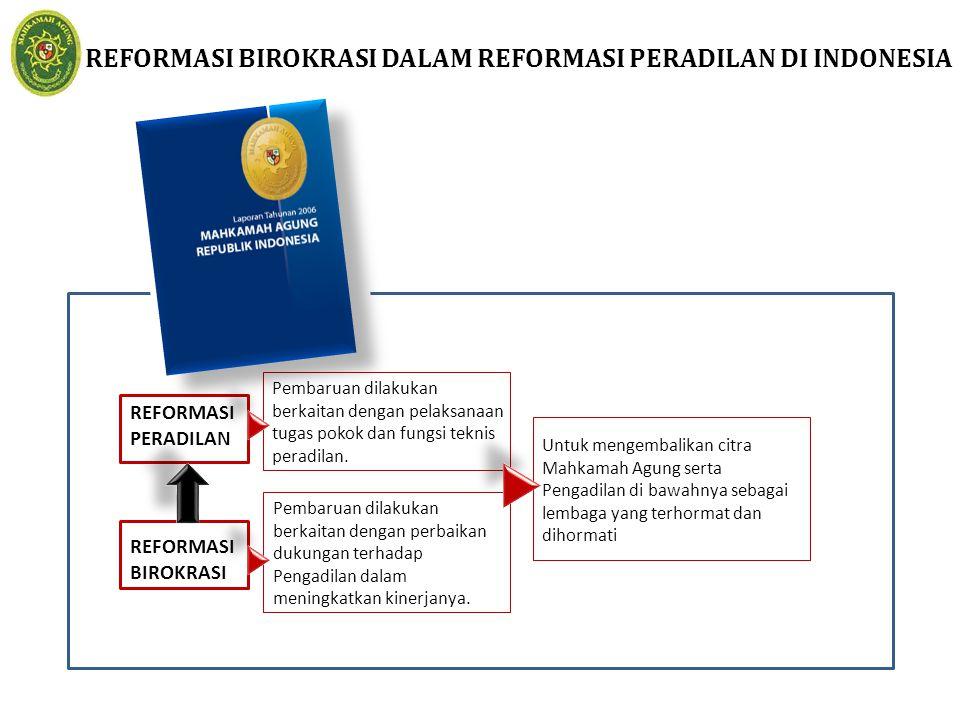 REFORMASI BIROKRASI DALAM REFORMASI PERADILAN DI INDONESIA REFORMASI PERADILAN Pembaruan dilakukan berkaitan dengan perbaikan dukungan terhadap Pengad