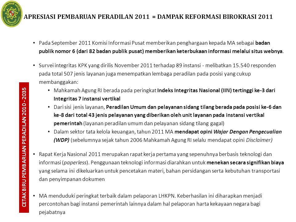 APRESIASI PEMBARUAN PERADILAN 2011 = DAMPAK REFORMASI BIROKRASI 2011 CETAK BIRU PEMBARUAN PERADILAN 2010 - 2035 Pada September 2011 Komisi Informasi P