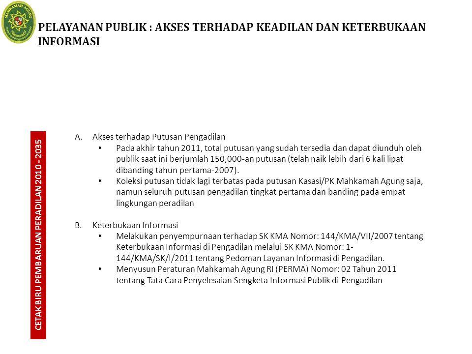 PELAYANAN PUBLIK : AKSES TERHADAP KEADILAN DAN KETERBUKAAN INFORMASI CETAK BIRU PEMBARUAN PERADILAN 2010 - 2035 A.Akses terhadap Putusan Pengadilan Pa