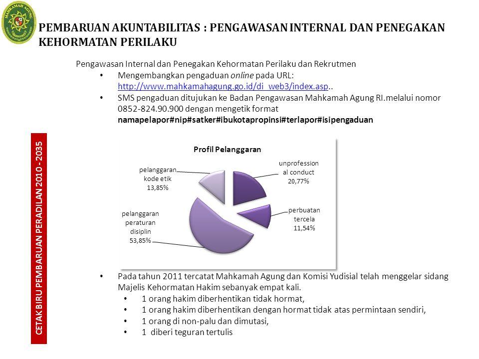 PEMBARUAN AKUNTABILITAS : PENGAWASAN INTERNAL DAN PENEGAKAN KEHORMATAN PERILAKU CETAK BIRU PEMBARUAN PERADILAN 2010 - 2035 Pengawasan Internal dan Pen