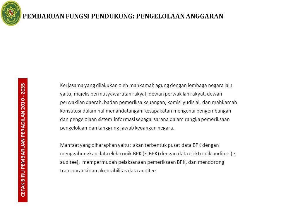 CETAK BIRU PEMBARUAN PERADILAN 2010 - 2035 PEMBARUAN FUNGSI PENDUKUNG: PENGELOLAAN ANGGARAN Kerjasama yang dilakukan oleh mahkamah agung dengan lembag