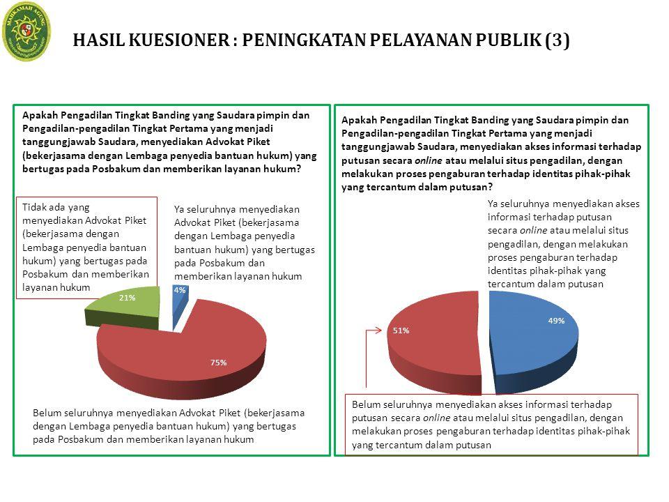 Tidak ada yang menyediakan Advokat Piket (bekerjasama dengan Lembaga penyedia bantuan hukum) yang bertugas pada Posbakum dan memberikan layanan hukum