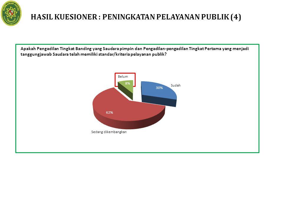 HASIL KUESIONER : PENINGKATAN PELAYANAN PUBLIK (4) Apakah Pengadilan Tingkat Banding yang Saudara pimpin dan Pengadilan-pengadilan Tingkat Pertama yan