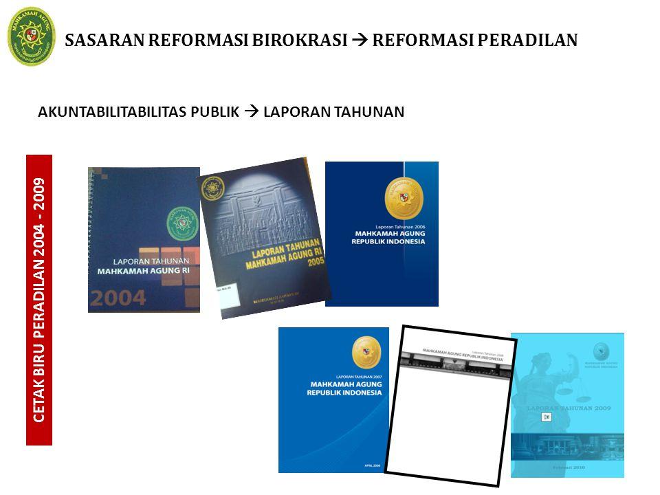 SASARAN REFORMASI BIROKRASI  REFORMASI PERADILAN CETAK BIRU PERADILAN 2004 - 2009 AKUNTABILITABILITAS PUBLIK  LAPORAN TAHUNAN