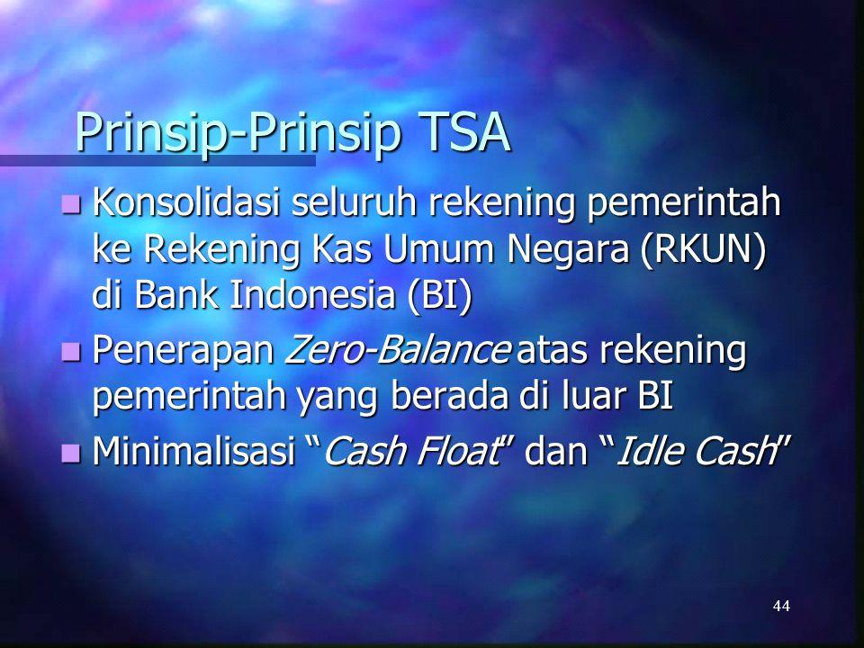 Langkah-langkah Penerapan TSA 45 Konsolidasi penyimpanan uang negara dalam satu rekening, yaitu Rekening Kas Umum Negara (RKUN).