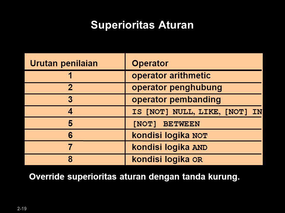 2-20 SELECT last_name, job_id, salary FROM employees WHERE job_id = SA_REP OR job_id = AD_PRES AND salary > 15000; Superioritas aturan