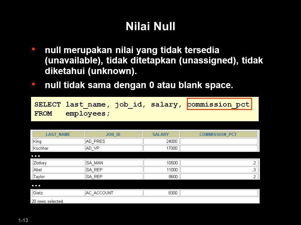 1-13 Nilai Null null merupakan nilai yang tidak tersedia (unavailable), tidak ditetapkan (unassigned), tidak diketahui (unknown).