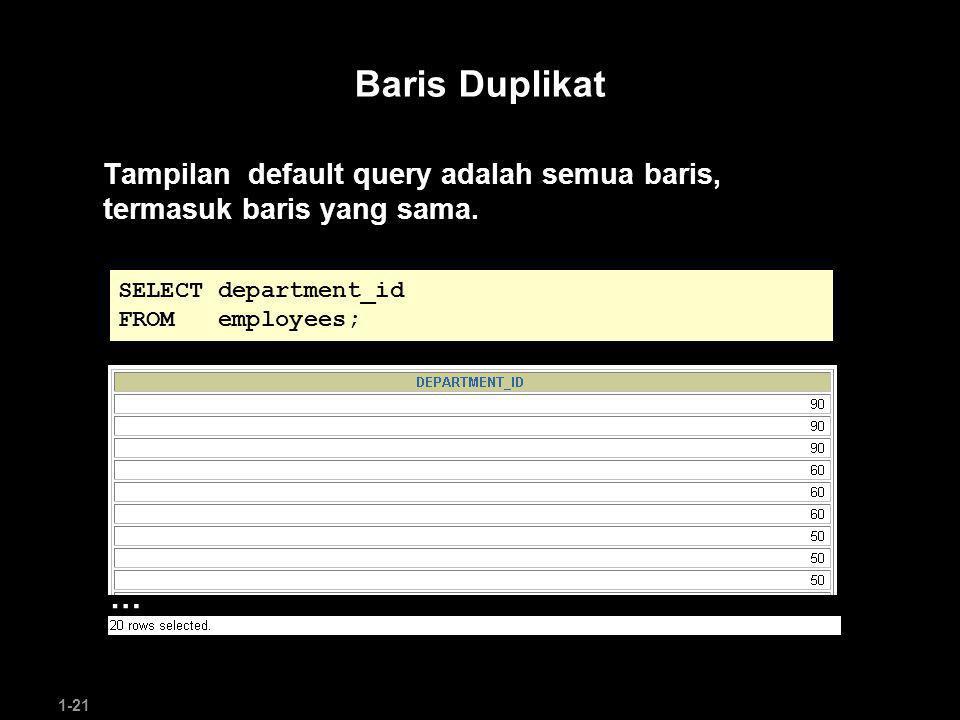 1-21 Baris Duplikat Tampilan default query adalah semua baris, termasuk baris yang sama.